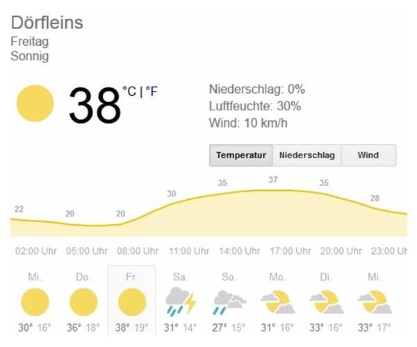 Bis zu 38 Grad werden am Freitag erwartet.