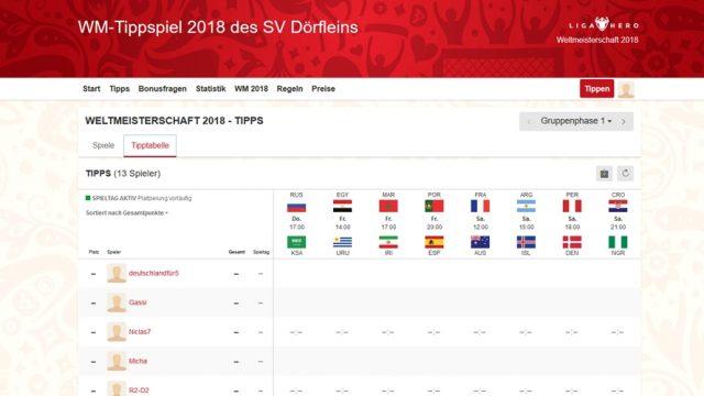 Das WM-Tippspiel des SV Dörfleins: Jetzt mitmachen!