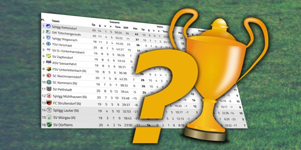 Was ist eigentlich der Ligapokal?